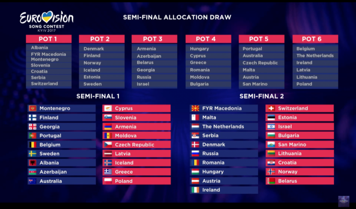 Cyprus and Greece land tough draw for Semi-Final heat in the